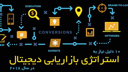 استراتژی-بازاریابی